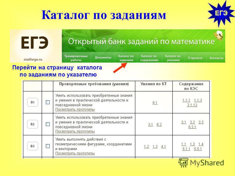 ЕГЭ Каталог по заданиям Перейти на страницу каталога по заданиям по указателю