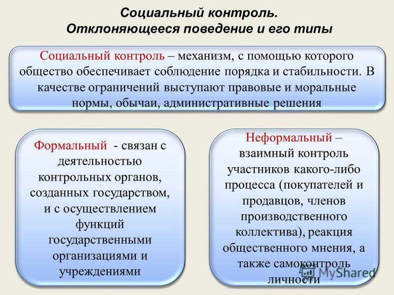 Социальный контроль. Отклоняющееся поведение и его типы Социальный контроль – механизм, с помощью которого общество обеспечивает соблюдение порядка и стабильности. В качестве ограничений выступают правовые и моральные нормы, обычаи, административные