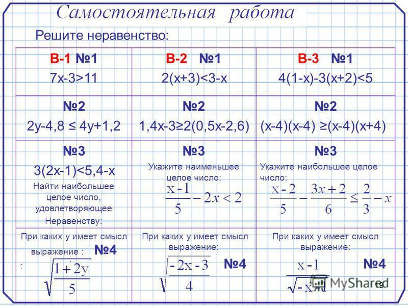 19. Решите неравенство: В-1 1 7 х-3>11 В-2 1 2(х+3)<3-х В-3 1 4(1-х)-3(х+2)<5 2 2 у-4,8 4 у+1,2 2 1,4 х-32(0,5 х-2,6) 2 (х-4)(х-4) (х-4)(х+4) 3 3(2 х-1)<5,4-х Найти наибольшее целое число, удовлетворяющее Неравенству: 3 Укажите наименьшее целое число