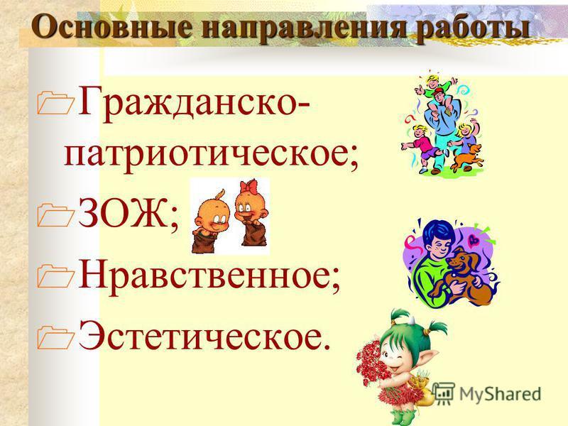 Основные направления работы Гражданско- патриотическое; ЗОЖ; Нравственное; Эстетическое.