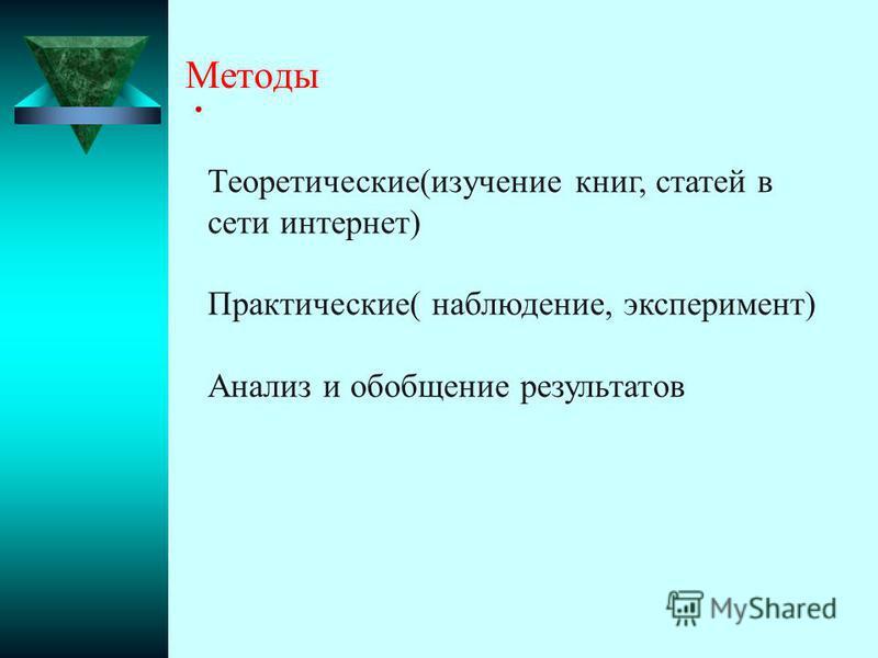 . Методы Теоретические(изучение книг, статей в сети интернет) Практические( наблюдение, эксперимент) Анализ и обобщение результатов