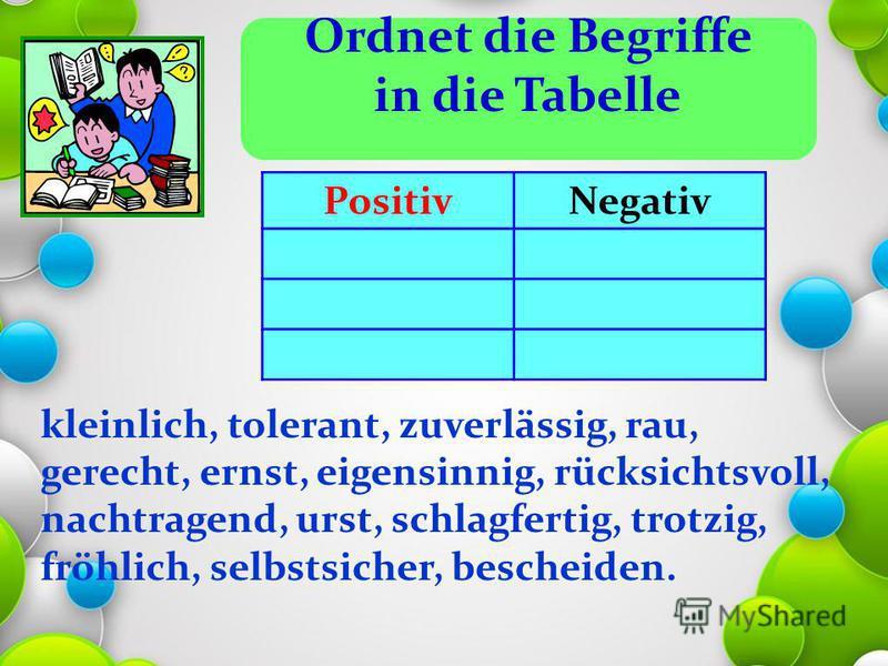 Ordnet die Begriffe in die Tabelle PositivNegativ kleinlich, tolerant, zuverlässig, rau, gerecht, ernst, eigensinnig, rücksichtsvoll, nachtragend, urst, schlagfertig, trotzig, fröhlich, selbstsicher, bescheiden.