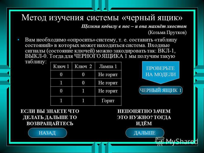 Метод изучения системы «черный ящик» Вам необходимо «опросить» систему, т. е. составить «таблицу состояний» в которых может находиться система. Входные сигналы (состояние ключей) можно закодировать так: ВКЛ-1, ВЫКЛ-0. Тогда для ЧЕРНОГО ЯЩИКА 1 мы пол