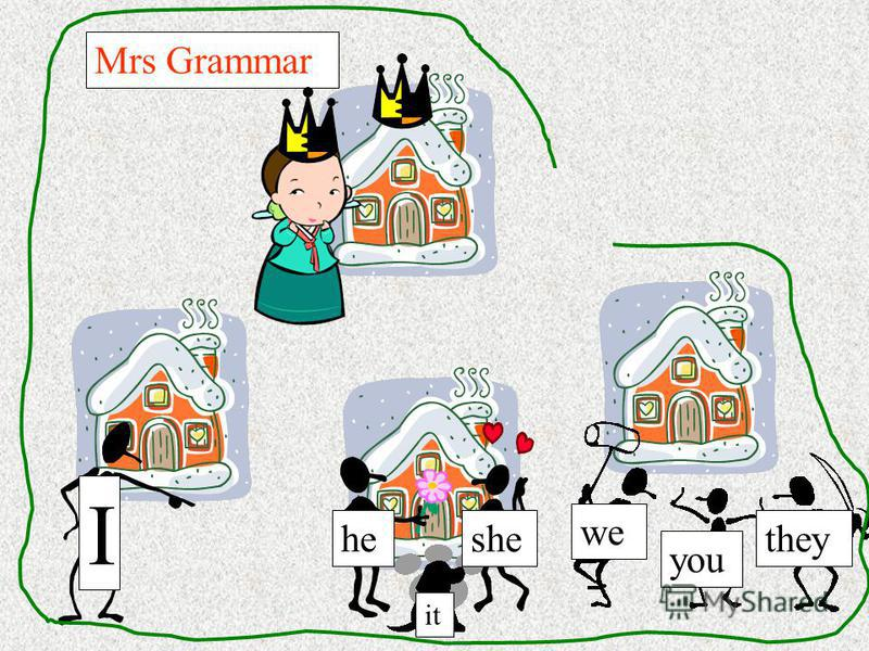 I heshe it we you they Mrs Grammar