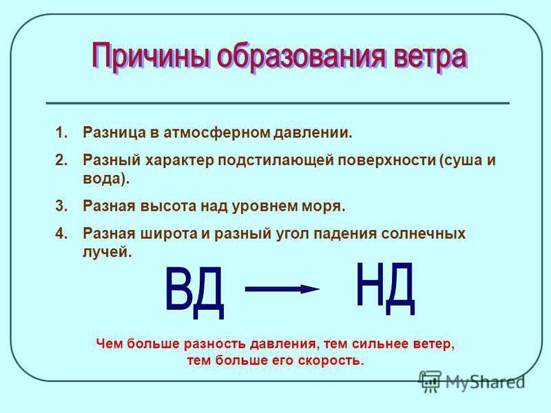 Штиль Девятый вал. Художник И.К.Айвазовский. 1850 г. Анемометр – прибор для измерения скорости ветра.