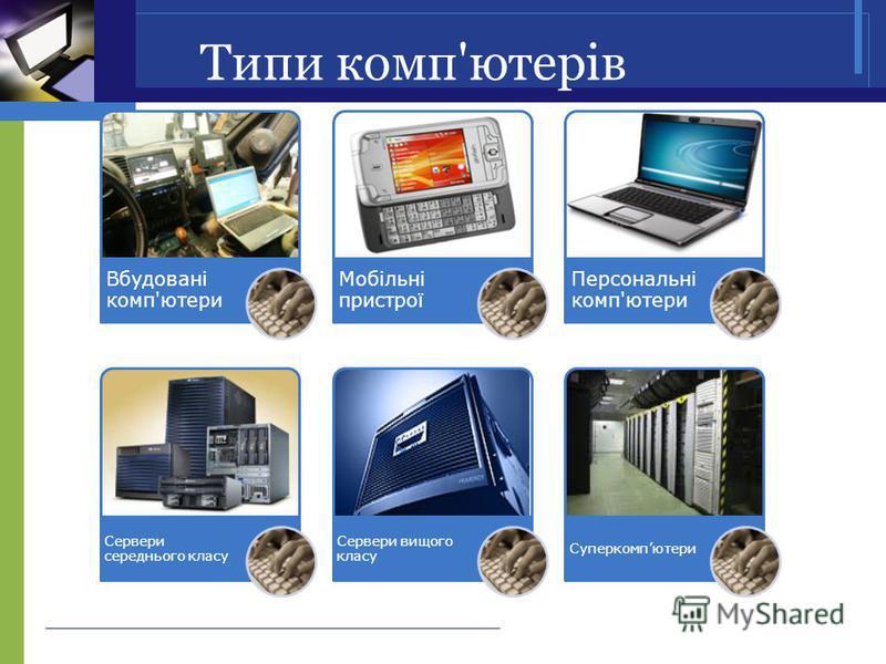 Типи комп'ютерів Вбудовані комп'ютери Мобільні пристрої Персональні комп'ютери Сервери середнього класу Сервери вищого класу Суперкомпютери