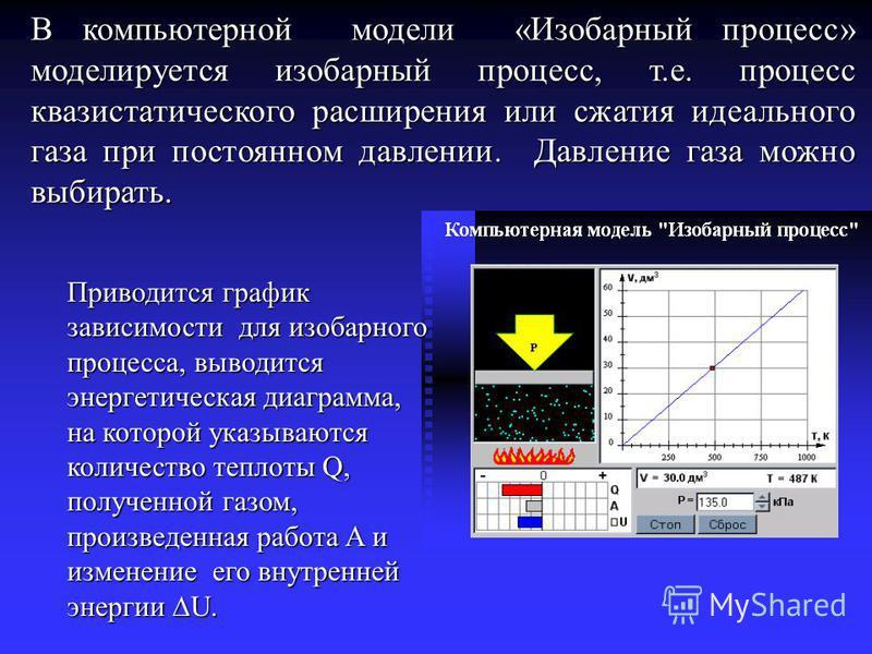 В компьютерной модели «Изобарный процесс» моделируется изобарный процесс, т.е. процесс квазистатического расширения или сжатия идеального газа при постоянном давлении. Давление газа можно выбирать. Приводится график зависимости для изобарного процесс