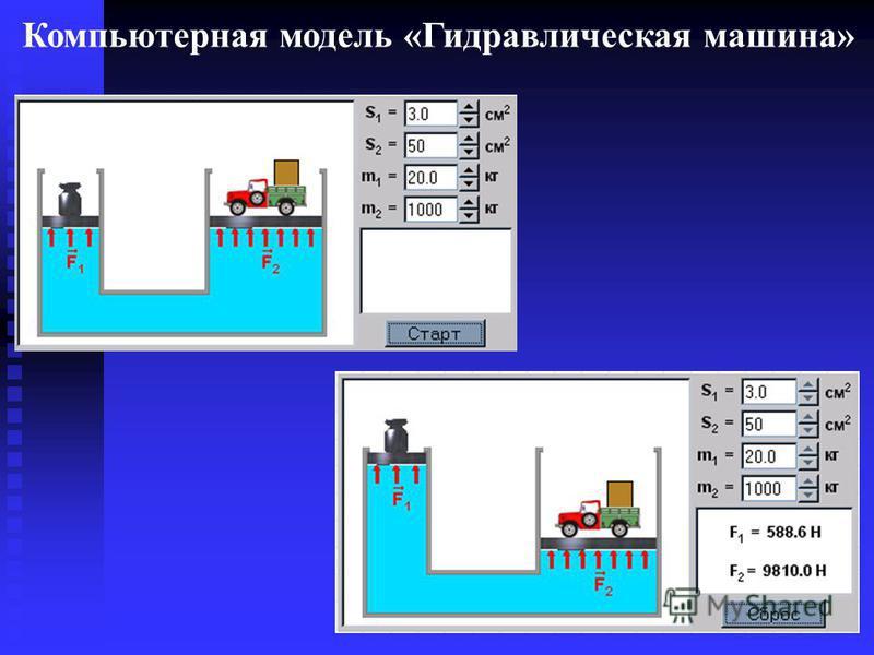 Компьютерная модель «Гидравлическая машина»