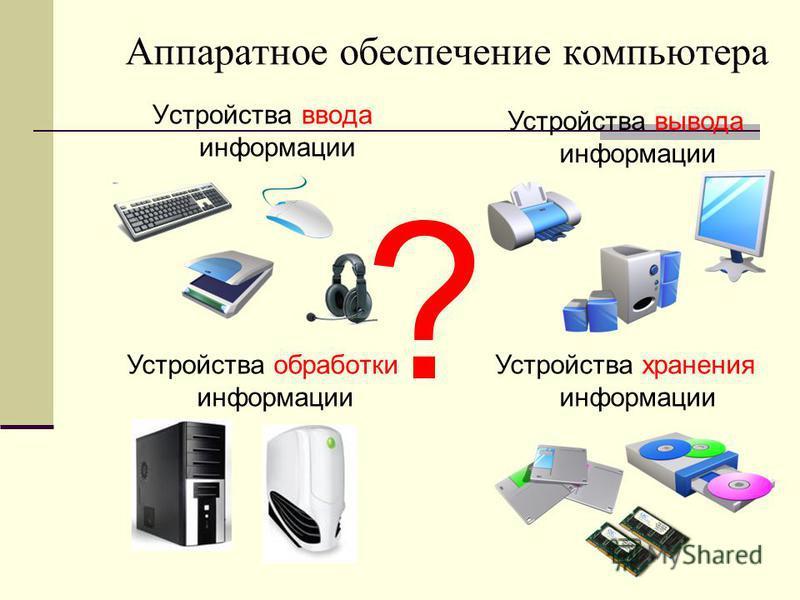 Аппаратное обеспечение компьютера Устройства ввода информации Устройства вывода информации Устройства обработки информации Устройства хранения информации ?