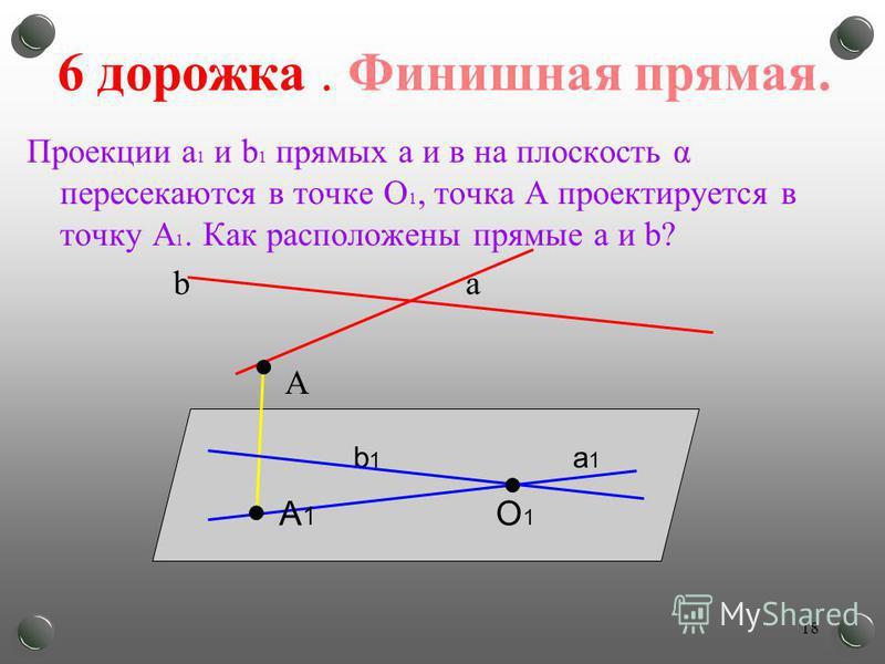 6 дорожка. Финишная прямая. Проекции а 1 и b 1 прямых а и в на плоскость α пересекаются в точке О 1, точка А проектируется в точку А 1. Как расположены прямые а и b? b а А а О 18 b 1 а 1 А 1 О 1