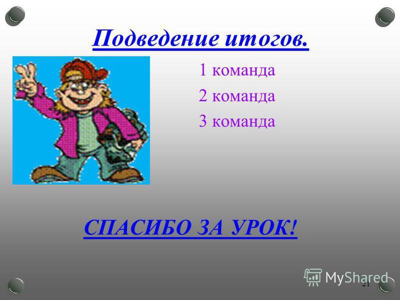 Подведение итогов. 1 команда 2 команда 3 команда СПАСИБО ЗА УРОК! 21