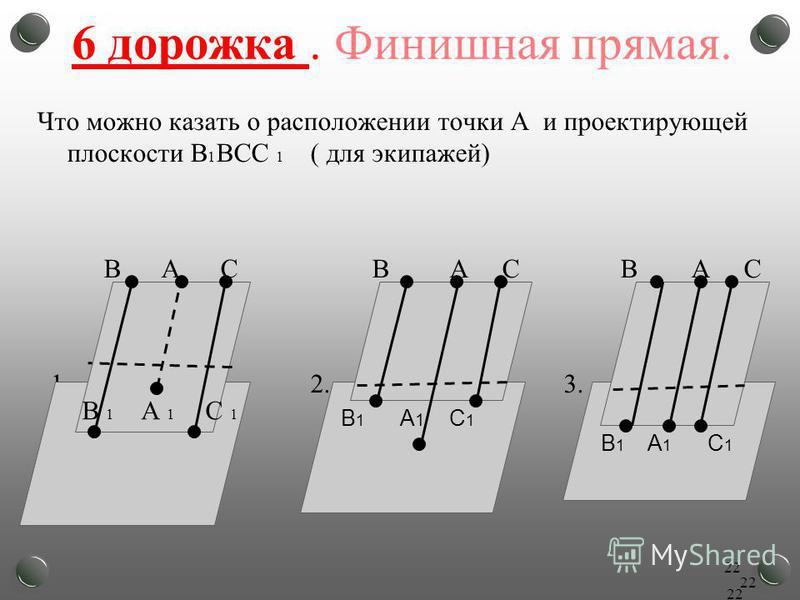 6 дорожка. Финишная прямая. Что можно казать о расположении точки А и проектирующей плоскости В 1 ВСС 1 ( для экипажей) В А С В А С В А С 1. 2. 3. 22 В 1 А 1 С 1 22