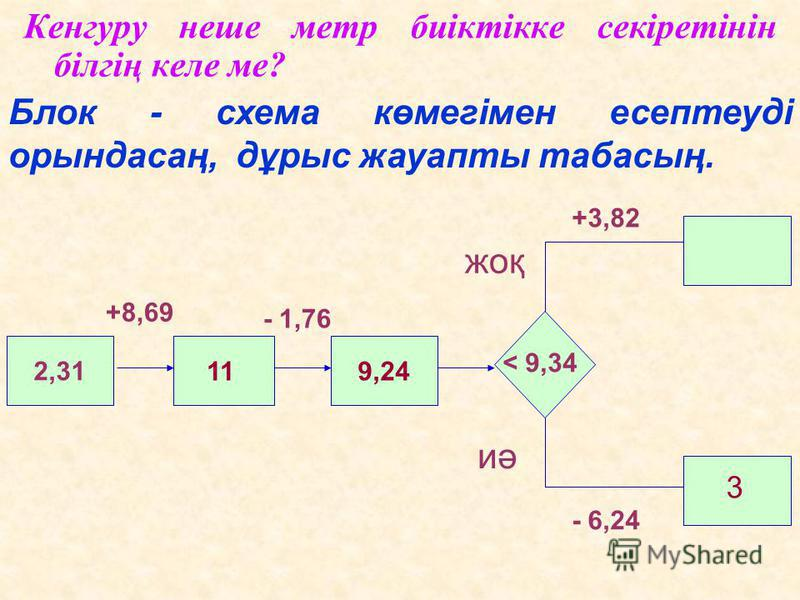 Кенгуру неше метр биіктікке секіретінін білгің келе ме? 2,31 +8,69 - 1,76 < 9,34 иә жоқ - 6,24 +3,82 Блок - схема көмегімен есептеуді орындасаң, дұрыс жауапты табасың. 119,24 3