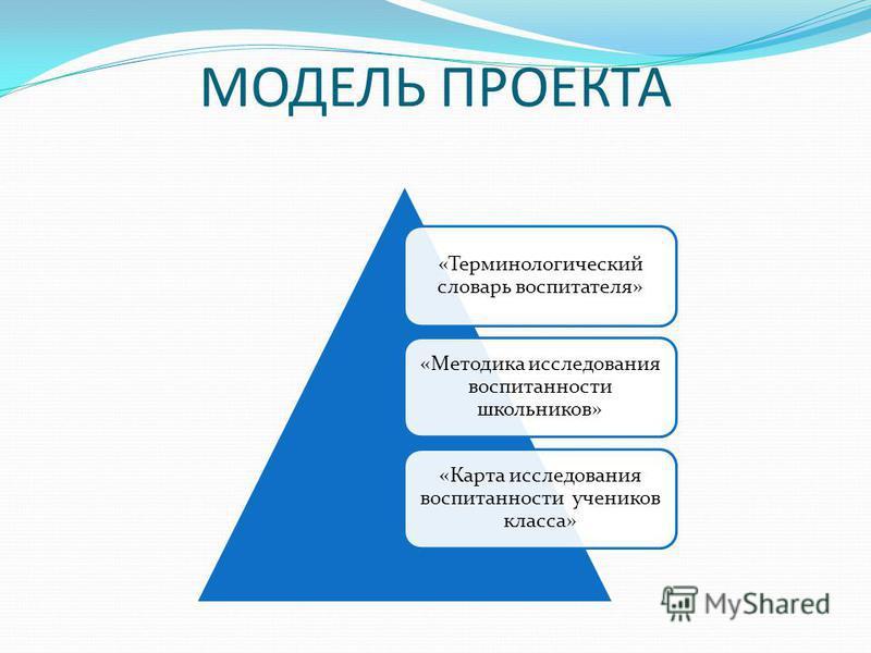 Педагогические мастерские Непрерывно действующие педагогические мастерские, в режиме здесь и сейчас: изучаю понимаю делаю анализирую