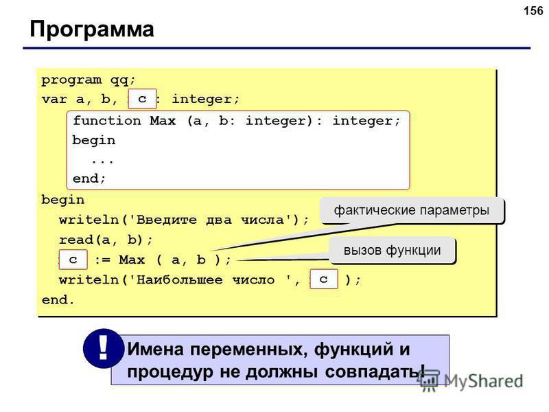 156 Программа program qq; var a, b, max: integer; begin writeln('Введите два числа'); read(a, b); max := Max ( a, b ); writeln('Наибольшее число ', max ); end. program qq; var a, b, max: integer; begin writeln('Введите два числа'); read(a, b); max :=