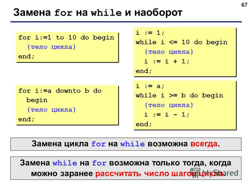 67 Замена for на while и наоборот for i:=1 to 10 do begin {тело цикла} end; for i:=1 to 10 do begin {тело цикла} end; i := 1; while i <= 10 do begin {тело цикла} i := i + 1; end; i := 1; while i <= 10 do begin {тело цикла} i := i + 1; end; for i:=a d