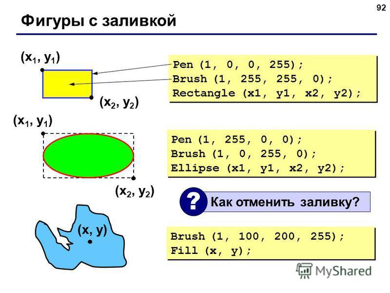 92 Фигуры с заливкой (x 1, y 1 ) (x 2, y 2 ) Pen (1, 0, 0, 255); Brush (1, 255, 255, 0); Rectangle (x1, y1, x2, y2); Pen (1, 0, 0, 255); Brush (1, 255, 255, 0); Rectangle (x1, y1, x2, y2); (x 1, y 1 ) (x 2, y 2 ) Pen (1, 255, 0, 0); Brush (1, 0, 255,