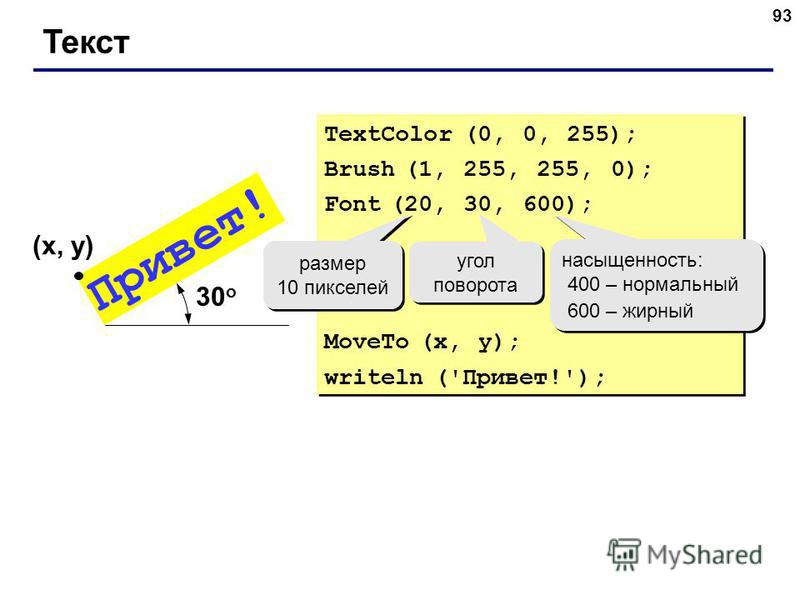 93 Текст TextColor (0, 0, 255); Brush (1, 255, 255, 0); Font (20, 30, 600); MoveTo (x, y); writeln ('Привет!'); TextColor (0, 0, 255); Brush (1, 255, 255, 0); Font (20, 30, 600); MoveTo (x, y); writeln ('Привет!'); Привет! (x, y) размер 10 пикселей р