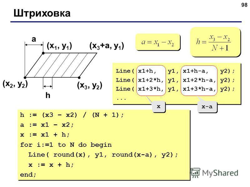 98 Штриховка (x 1, y 1 ) (x 2, y 2 ) (x 3, y 2 ) a h (x 3 +a, y 1 ) Line( x1+h, y1, x1+h-a, y2); Line( x1+2*h, y1, x1+2*h-a, y2); Line( x1+3*h, y1, x1+3*h-a, y2);... h := (x3 – x2) / (N + 1); a := x1 – x2; x := x1 + h; for i:=1 to N do begin Line( ro