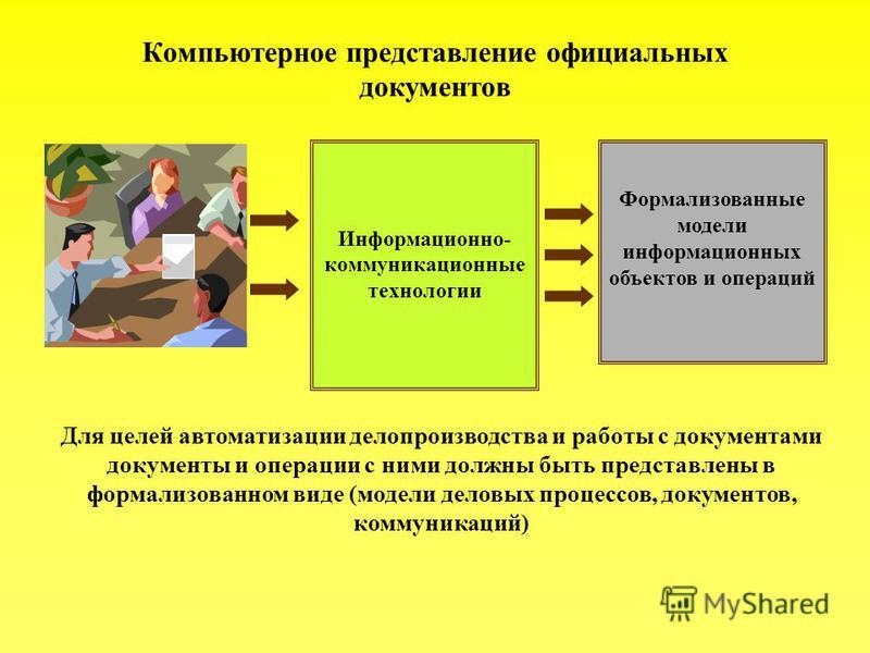 Компьютерное представление официальных документов Информационно- коммуникационные технологии Формализованные модели информационных объектов и операций Для целей автоматизации делопроизводства и работы с документами документы и операции с ними должны