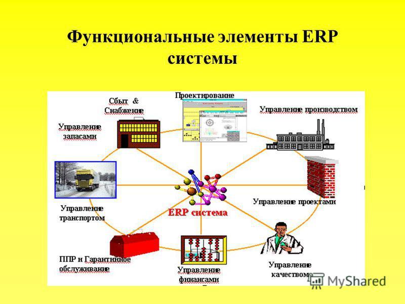 Функциональные элементы ERP системы