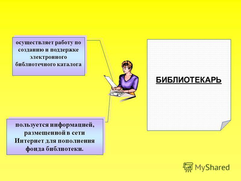осуществляет работу по созданию и поддержке электронного библиотечного каталога пользуется информацией, размещенной в сети Интернет для пополнения фонда библиотеки. БИБЛИОТЕКАРЬ