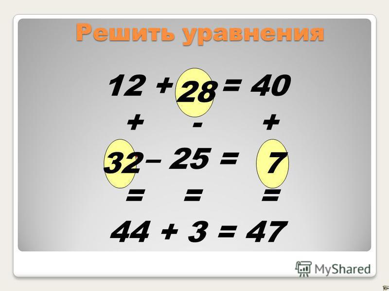 Решить уравнения 12 + x = 40 + - + y – 25 = c = = = 44 + 3 = 47 28 327
