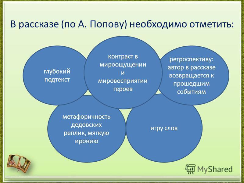 В рассказе (по А. Попову) необходимо отметить: http://aida.ucoz.ru метафоричность дедовских реплик, мягкую иронию игру слов ретроспективу: автор в рассказе возвращается к прошедшим событиям глубокий подтекст контраст в мироощущении и мировосприятии г