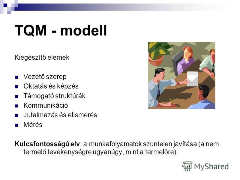 TQM - modell Kiegészítő elemek Vezető szerep Oktatás és képzés Támogató struktúrák Kommunikáció Jutalmazás és elismerés Mérés Kulcsfontosságú elv: a munkafolyamatok szüntelen javítása (a nem termelő tevékenységre ugyanúgy, mint a termelőre).