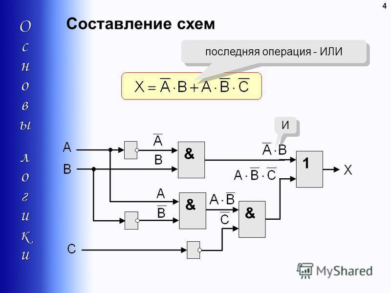 Составление схем 4 последняя операция - ИЛИ & 1 & & И И