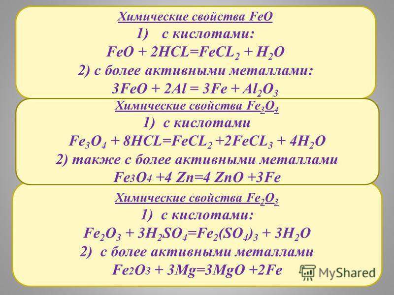 Химические свойства FeO 1) с кислотами: FeO + 2HCL=FeCL 2 + H 2 O 2) с более активными металлами: 3FeO + 2Al = 3Fe + Al 2 O 3 Химические свойства Fe 2 O 3 1) с кислотами: Fe 2 O 3 + 3H 2 SO 4 =Fe 2 (SO 4 ) 3 + 3H 2 O 2) с более активными металлами Fe