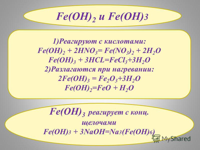 Fe(OH) 2 и Fe(OH) 3 Fe(OH) 3 реагирует с конц. щелочами Fe(OH) 3 + 3NaOH=Na 3 (Fe(OH) 6 ) 1)Реагируют с кислотами: Fe(OH) 2 + 2HNO 3 = Fe(NO 3 ) 2 + 2H 2 O Fe(OH) 3 + 3HCL=FeCl 3 +3H 2 O 2)Разлагаются при нагревании: 2Fe(OH) 3 = Fe 2 O 3 +3H 2 O Fe(O
