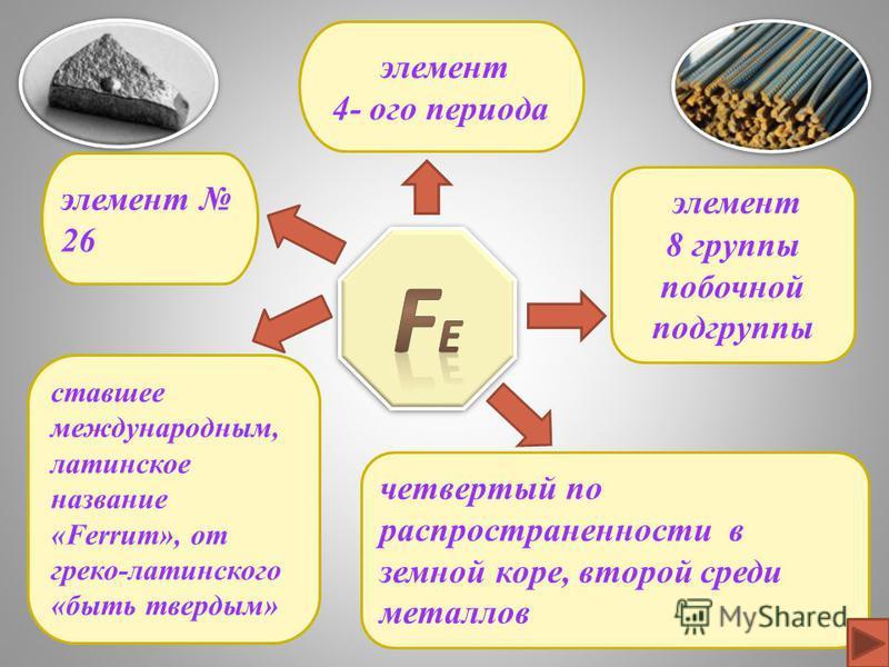 элемент 26 элемент 4- ого периода четвертый по распространенности в земной коре, второй среди металлов элемент 8 группы побочной подгруппы ставшее международным, латинское название «Ferrum», от греко-латинского «быть твердым»