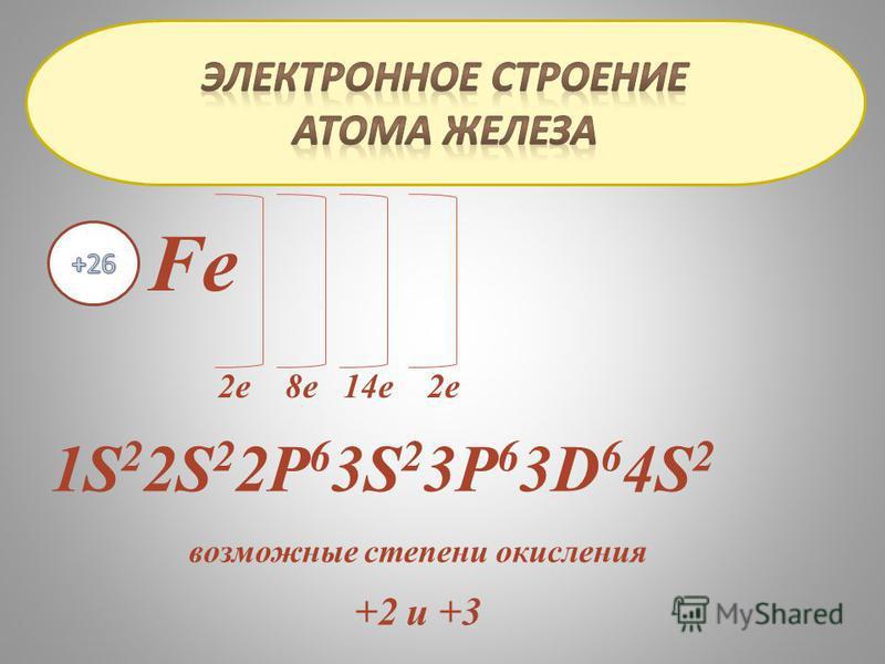 Fe 2 е 8 е 14 е 2 е 1S 2 2S 2 2P 6 3S 2 3P 6 3D 6 4S 2 возможные степени окисления +2 и +3