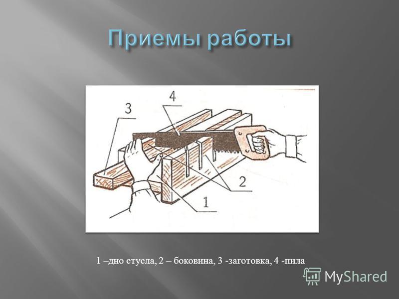 1 – дно стула, 2 – боковина, 3 - заготовка, 4 - пила