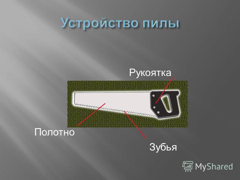 Рукоятка Полотно Зубья