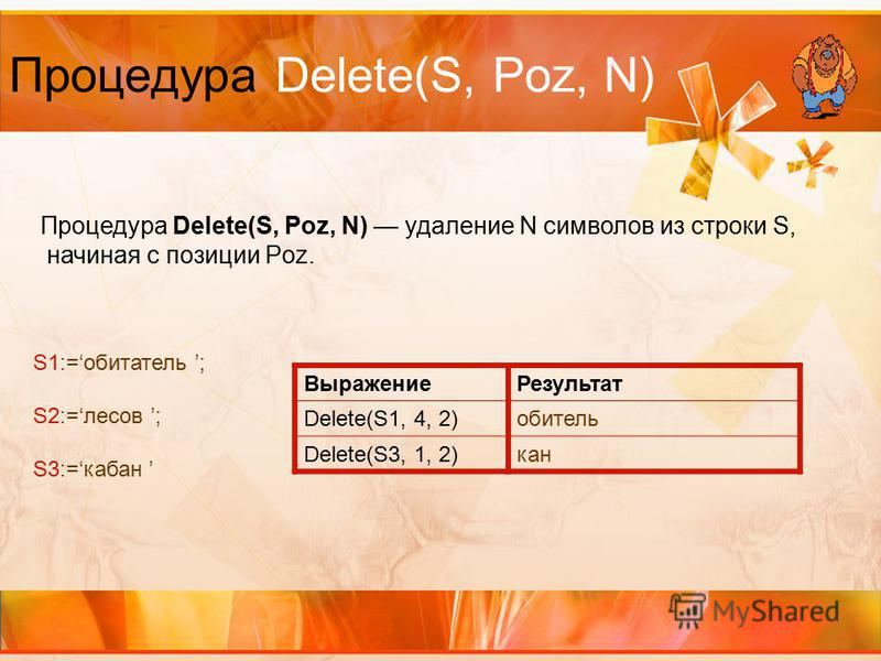 Процедура Delete(S, Poz, N) Процедура Delete(S, Poz, N) удаление N символов из строки S, начиная с позиции Poz. Выражение Результат Delete(S1, 4, 2)обитель Delete(S3, 1, 2)кан S1:=обитатель ; S2:=лесов ; S3:=кабан