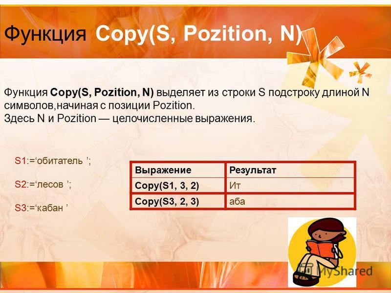 Функция Copy(S, Pozition, N) Функция Copy(S, Pozition, N) выделяет из строки S подстроку длиной N символов,начиная с позиции Pozition. Здесь N и Pozition целочисленные выражения. Выражение Результат Copy(S1, 3, 2)Ит Copy(S3, 2, 3)аба S1:=обитатель ;