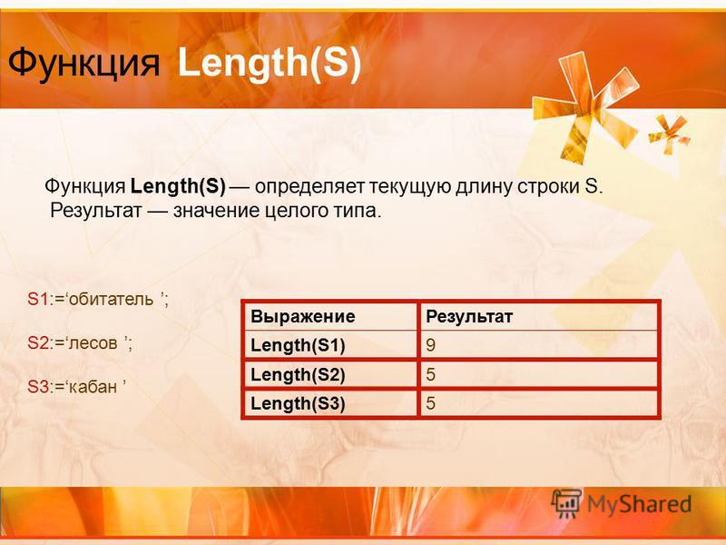 Функция Length(S) Функция Length(S) определяет текущую длину строки S. Результат значение целого типа. Выражение Результат Length(S1)9 Length(S2)5 Length(S3)5 S1:=обитатель ; S2:=лесов ; S3:=кабан
