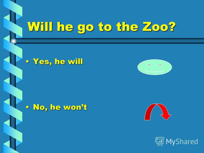 Shall we go to the Zoo? Yes, we shall No, we shant