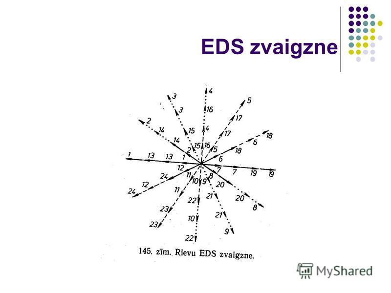 EDS zvaigzne