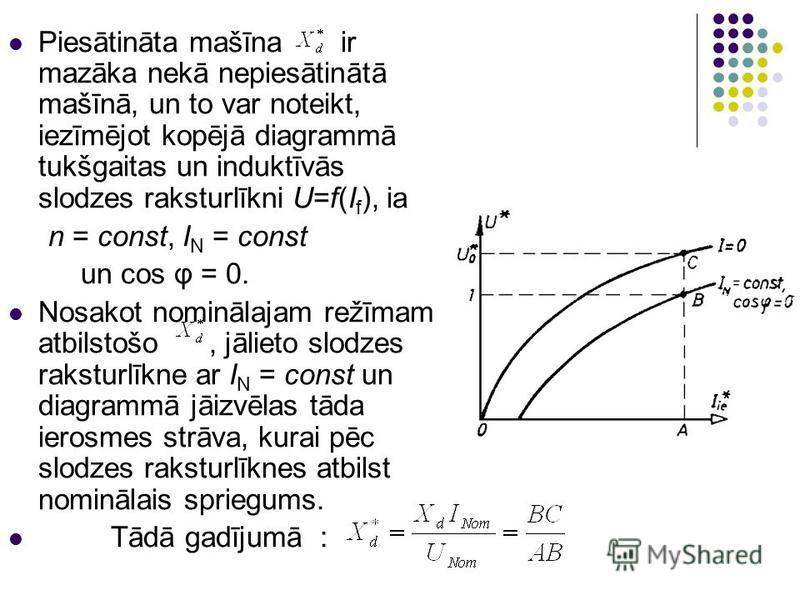 Piesātināta mašīna ir mazāka nekā nepiesātinātā mašīnā, un to var noteikt, iezīmējot kopējā diagrammā tukšgaitas un induktīvās slodzes raksturlīkni U=f(I f ), ia n = const, I N = const un cos φ = 0. Nosakot nominālajam režīmam atbilstošo, jālieto slo