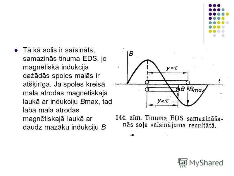 Tā kā solis ir saīsināts, samazinās tinuma EDS, jo magnētiskā indukcija dažādās spoles malās ir atšķirīga. Ja spoles kreisā mala atrodas magnētiskajā laukā ar indukciju Bmax, tad labā mala atrodas magnētiskajā laukā ar daudz mazāku indukciju B