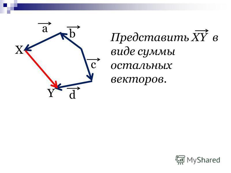 a b c d X Y Представить XY в виде суммы остальных векторов.
