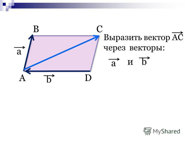 A D CB a b Выразить вектор АС через векторы: a иb