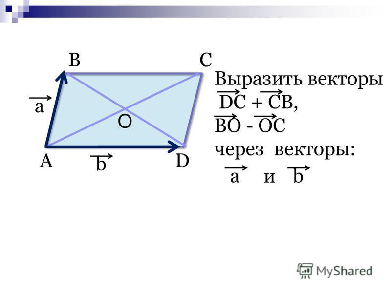 A BC D О a b Выразить векторы DС + CB, BO - OC через векторы: a и b