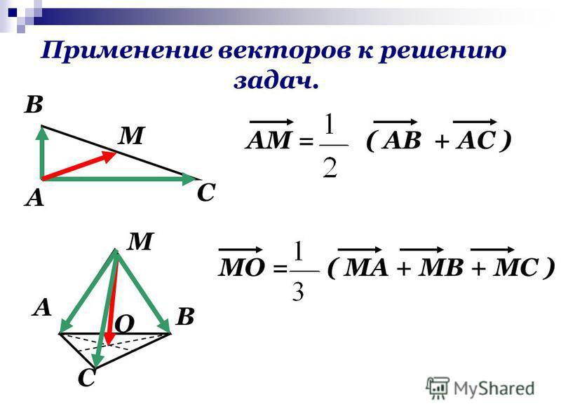 Применение векторов к решению задач. А В C M AM = ( АВ + АС ) М А В С О МО = ( МА + МВ + МС )