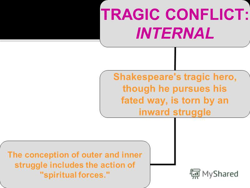 TRAGIC CONFLICT: INTERNAL Shakespeare's tragic hero, though he pursues his fated way, is torn by an inward struggle The conception of outer and inner struggle includes the action of spiritual forces.