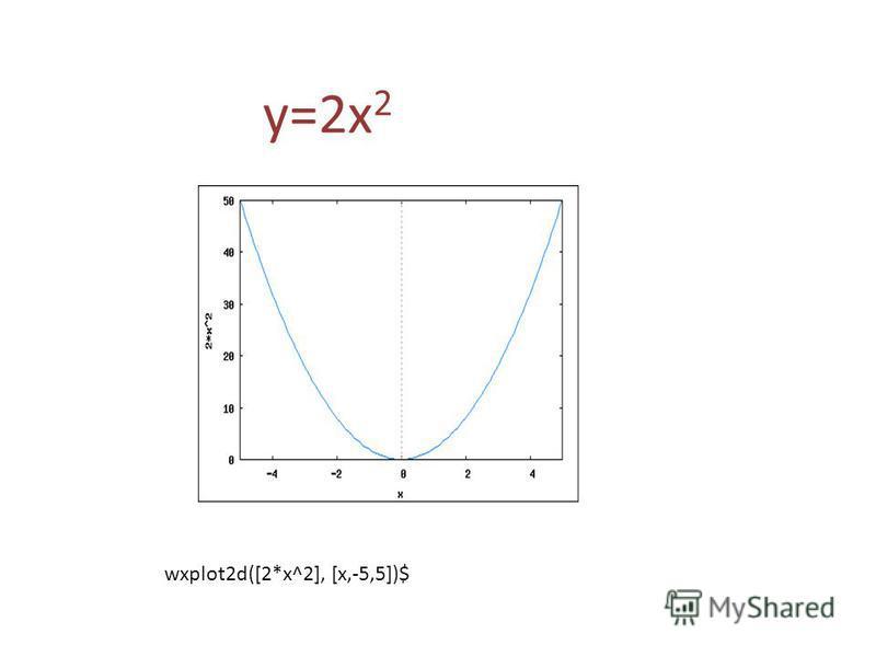 y=2 х 2y=2 х 2 wxplot2d([2*x^2], [x,-5,5])$