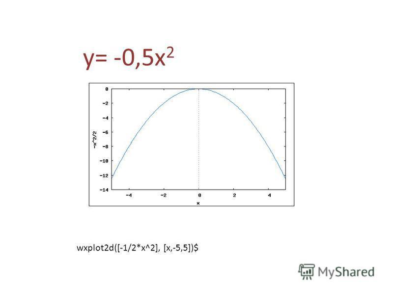 wxplot2d([-1/2*x^2], [x,-5,5])$ y= -0,5 х 2